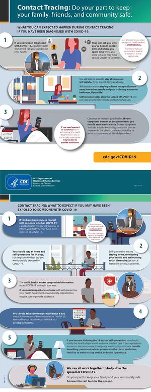 317837-A_Contact-Tracing-Infographic-FINAL-one-page
