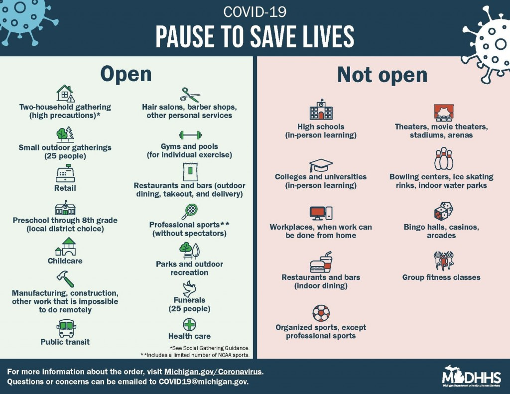 Pause to Save Lives